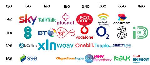 provider logos sprite